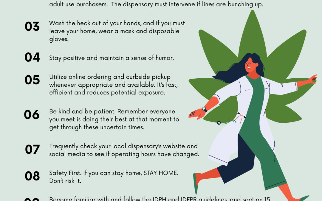 Guidelines for 420 During COVID-19 Pandemic